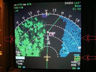 Navigasi dan Panduan Terbang (Pak Indro)