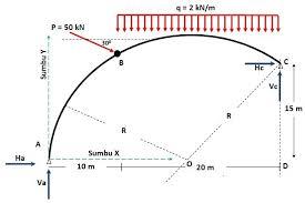 Mekanika Struktur Komposit
