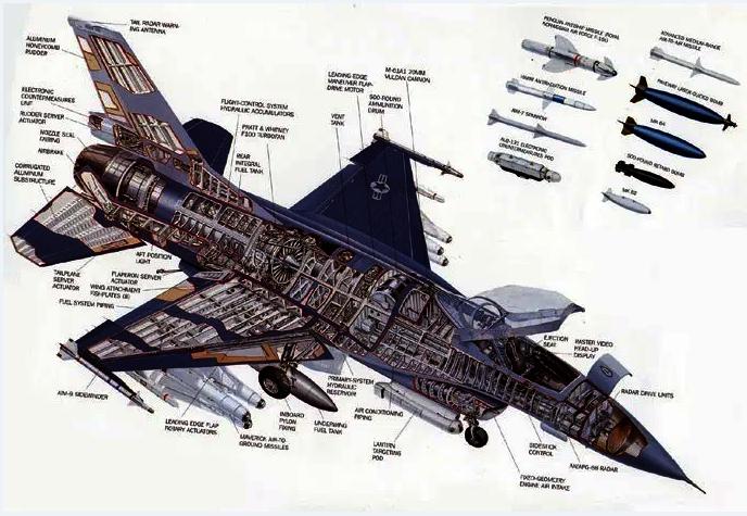 Analisis Struktur Pesawat Terbang (Pak Nasution)