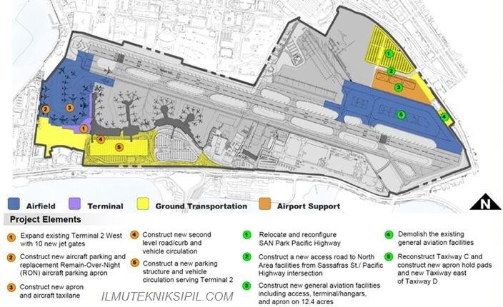 Perancangan Bandar Udara