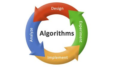 Analisis Algoritma