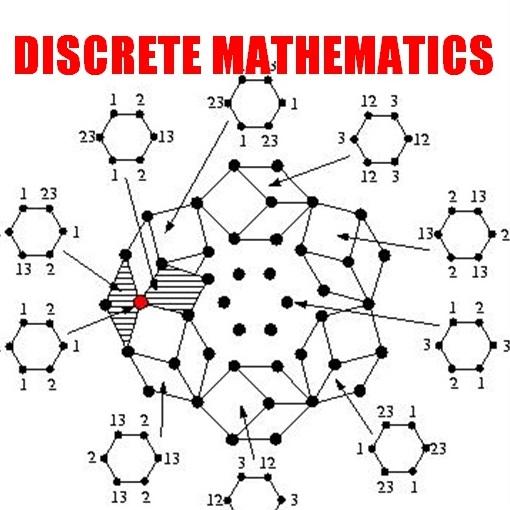 Matematika Diskrit I