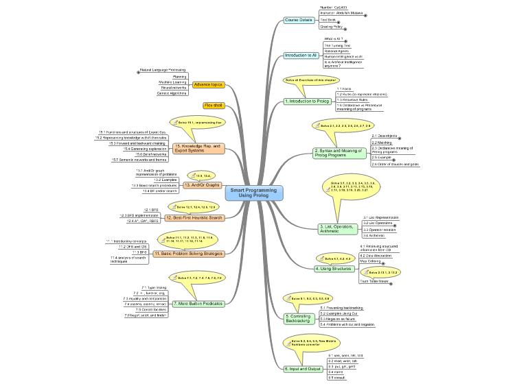 Pemrograman Deklaratif